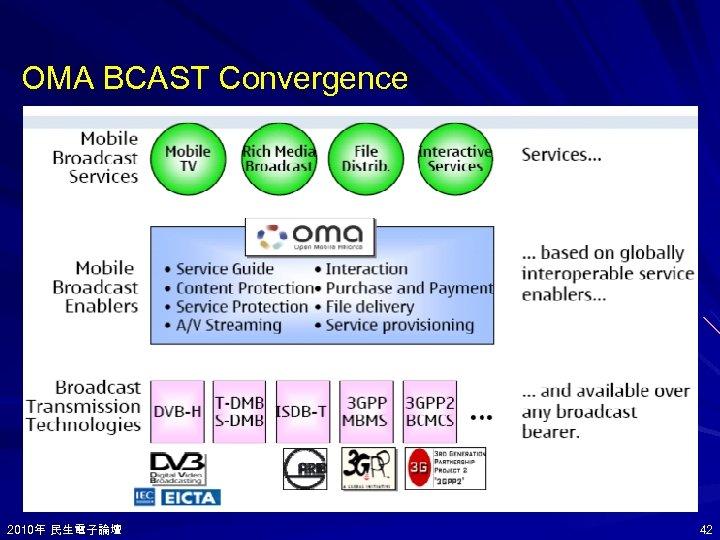 OMA BCAST Convergence 2010年 民生電子論壇 2010年 42