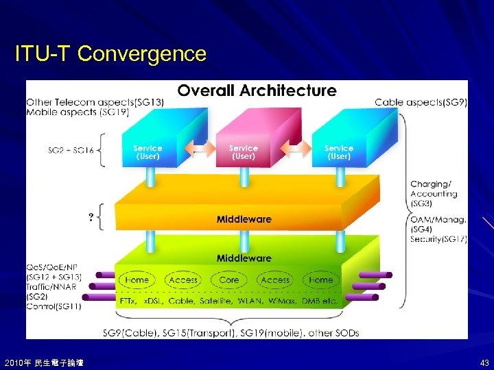 ITU-T Convergence 2010年 民生電子論壇 2010年 43