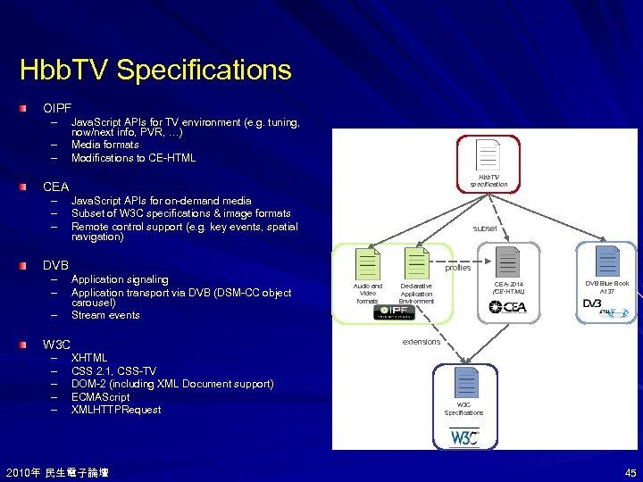 Hbb. TV Specifications OIPF – – – Java. Script APIs for TV environment (e.