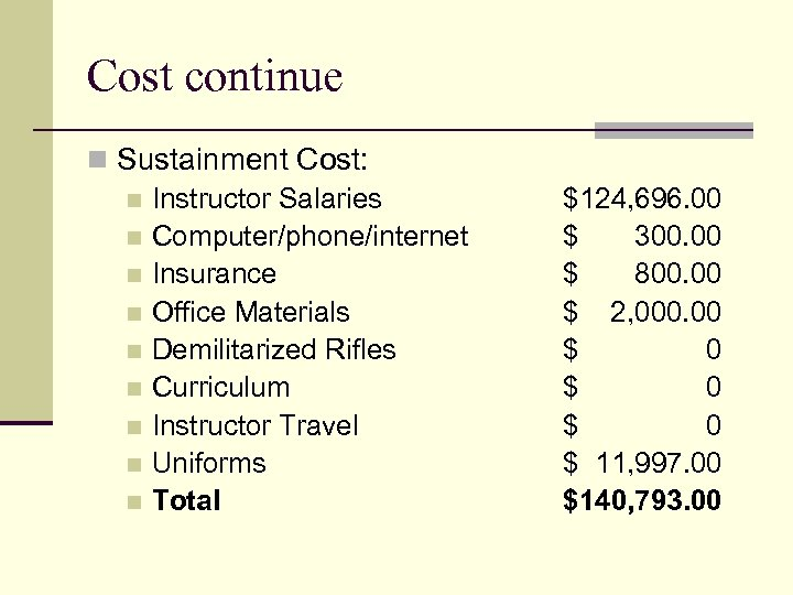 Cost continue n Sustainment Cost: n Instructor Salaries n Computer/phone/internet n Insurance n Office