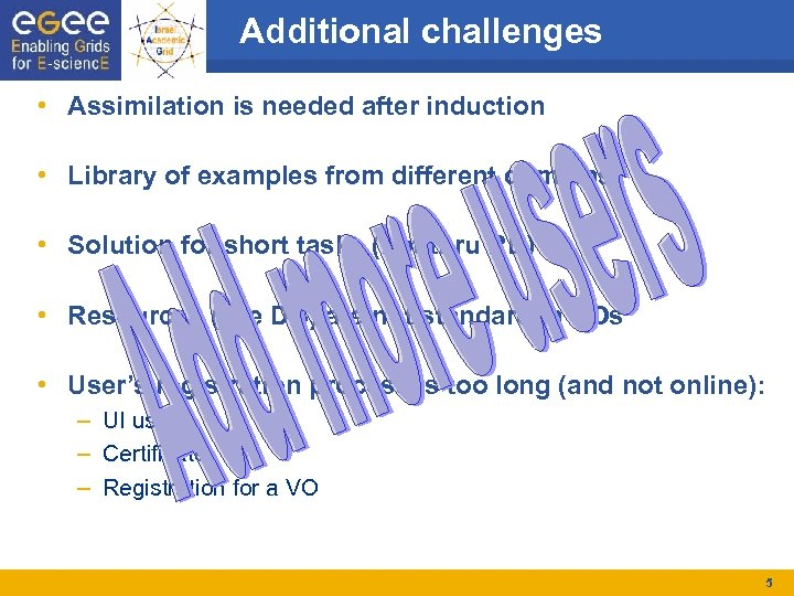 Additional challenges • Assimilation is needed after induction • Library of examples from different