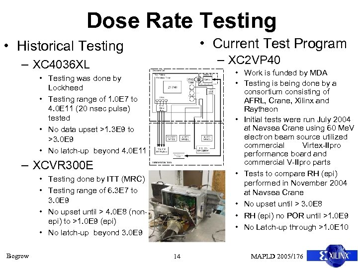 Dose Rate Testing • Current Test Program • Historical Testing – XC 2 VP