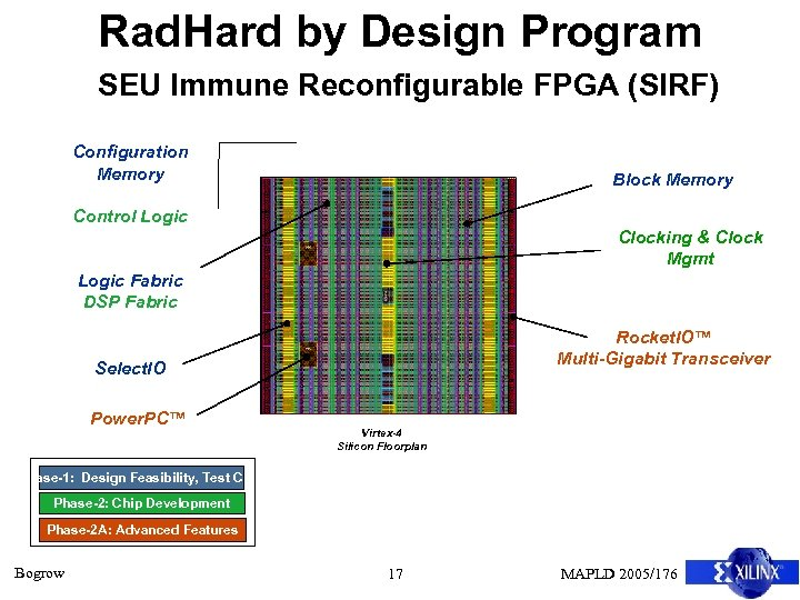 Rad. Hard by Design Program SEU Immune Reconfigurable FPGA (SIRF) Configuration Memory Block Memory