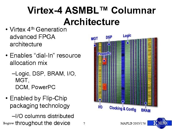 Virtex-4 ASMBL™ Columnar Architecture th • Virtex 4 Generation advanced FPGA architecture • Enables