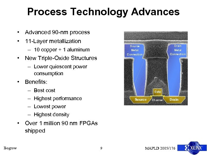 Process Technology Advances • Advanced 90 -nm process • 11 -Layer metallization Drain Metal