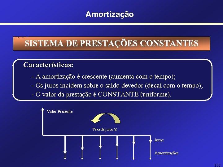 Amortização SISTEMA DE PRESTAÇÕES CONSTANTES Características: - A amortização é crescente (aumenta com o