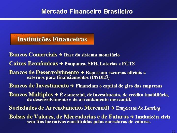 Mercado Financeiro Brasileiro Instituições Financeiras Bancos Comerciais Base do sistema monetário Caixas Econômicas Poupança,
