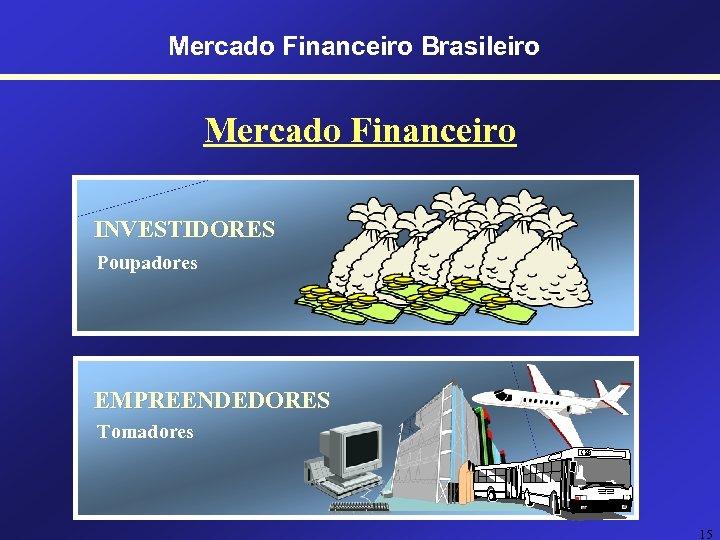 Mercado Financeiro Brasileiro Mercado Financeiro INVESTIDORES Poupadores EMPREENDEDORES Tomadores 15