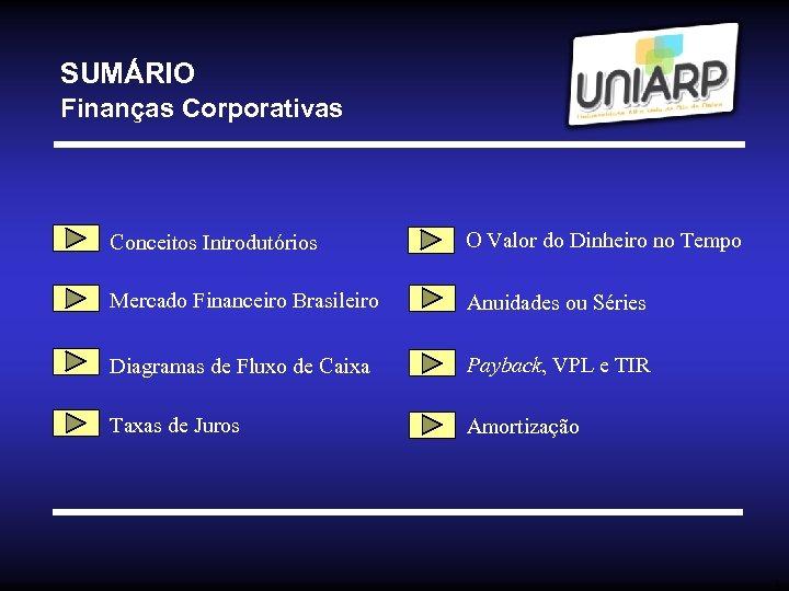 SUMÁRIO Finanças Corporativas Conceitos Introdutórios O Valor do Dinheiro no Tempo Mercado Financeiro Brasileiro
