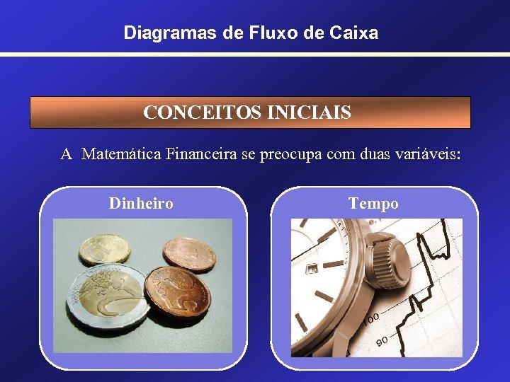 Diagramas de Fluxo de Caixa CONCEITOS INICIAIS A Matemática Financeira se preocupa com duas