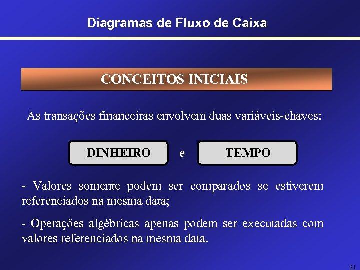 Diagramas de Fluxo de Caixa CONCEITOS INICIAIS As transações financeiras envolvem duas variáveis-chaves: DINHEIRO