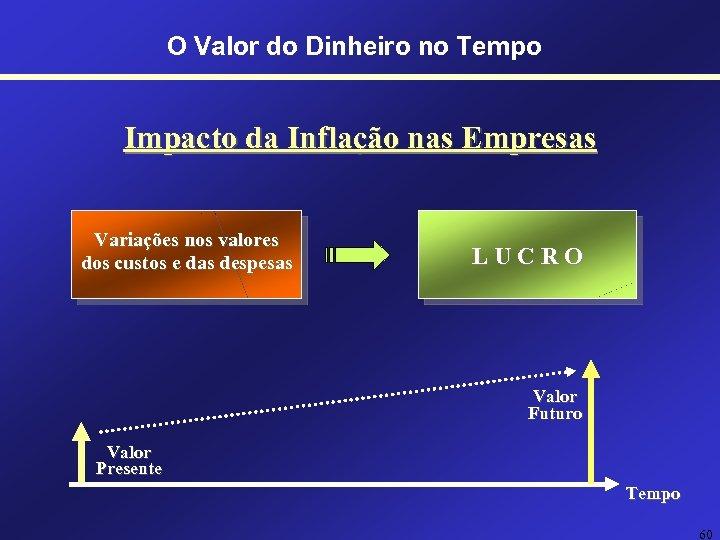 O Valor do Dinheiro no Tempo Impacto da Inflação nas Empresas Variações nos valores