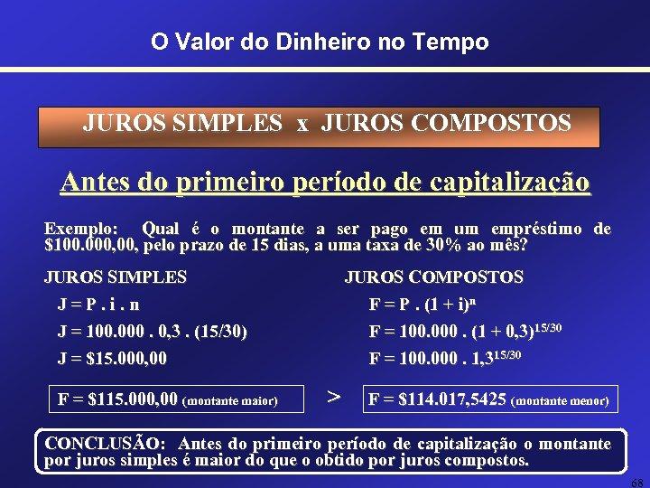 O Valor do Dinheiro no Tempo JUROS SIMPLES x JUROS COMPOSTOS Antes do primeiro