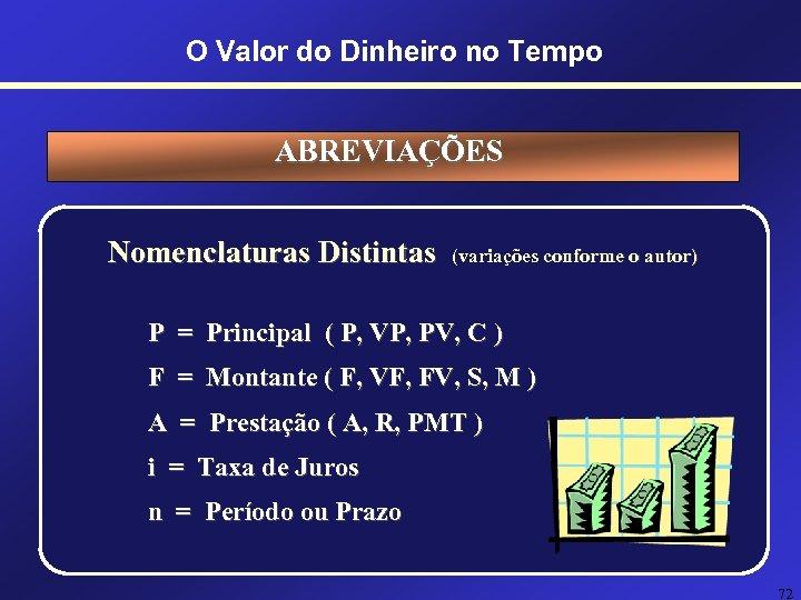 O Valor do Dinheiro no Tempo ABREVIAÇÕES Nomenclaturas Distintas (variações conforme o autor) P