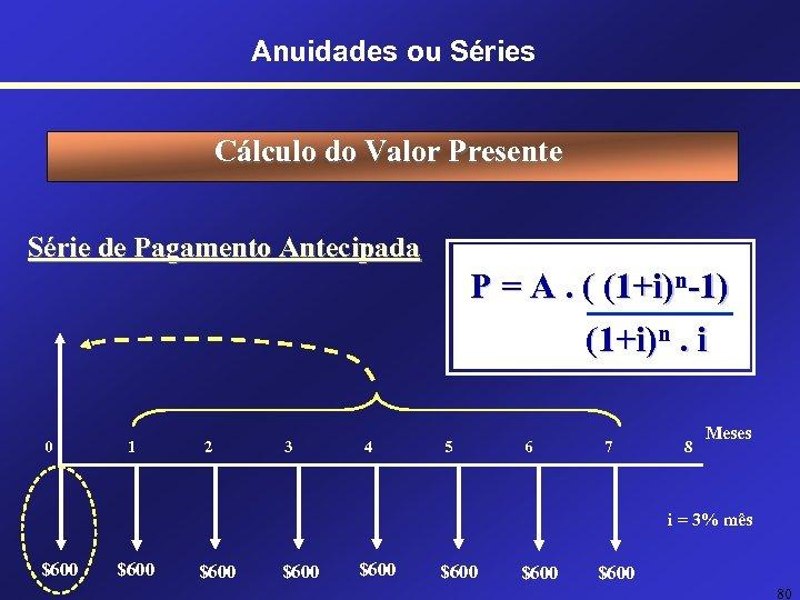 Anuidades ou Séries Cálculo do Valor Presente Série de Pagamento Antecipada P = A.