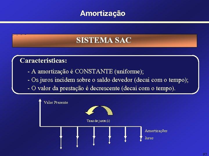 Amortização SISTEMA SAC Características: - A amortização é CONSTANTE (uniforme); - Os juros incidem