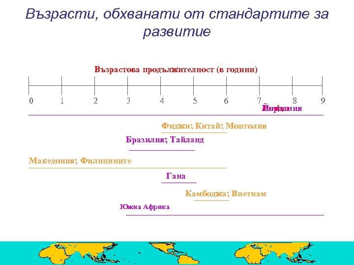 Възрасти, обхванати от стандартите за развитие Възрастова продължителност (в години) 0 1 2 3