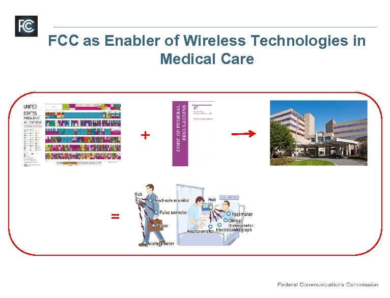 FCC as Enabler of Wireless Technologies in Medical Care + =