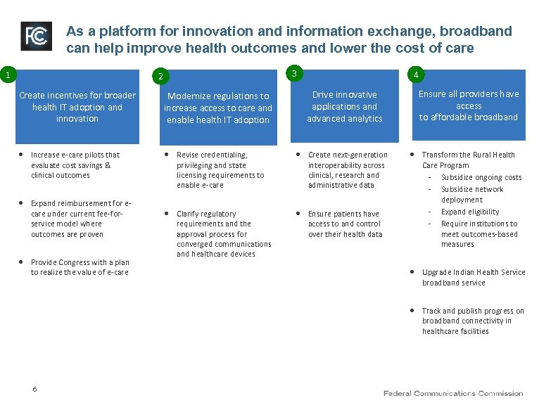 As a platform for innovation and information exchange, broadband can help improve health outcomes