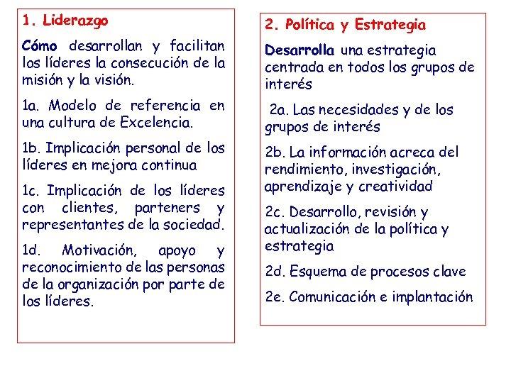 1. Liderazgo 2. Política y Estrategia Cómo desarrollan y facilitan los líderes la consecución