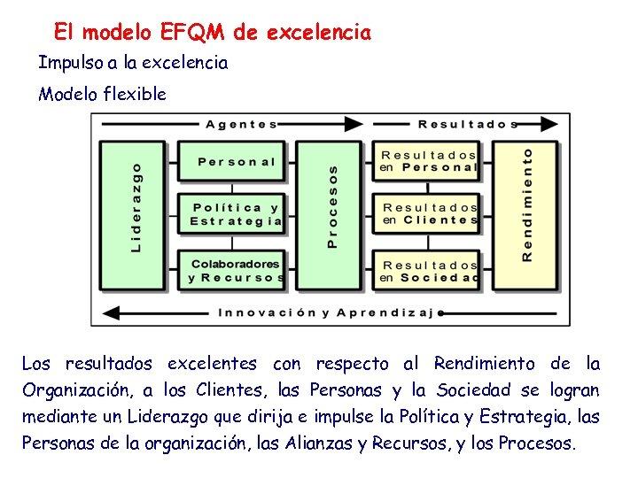 El modelo EFQM de excelencia Impulso a la excelencia Modelo flexible Los resultados excelentes