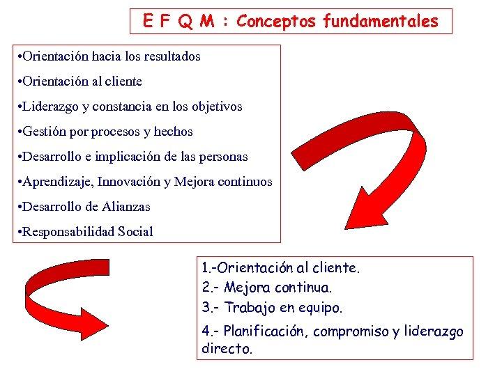 E F Q M : Conceptos fundamentales • Orientación hacia los resultados • Orientación