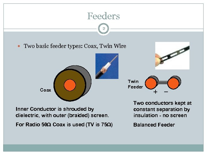 Feeders 2 Two basic feeder types: Coax, Twin Wire Coax Twin Feeder Inner Conductor