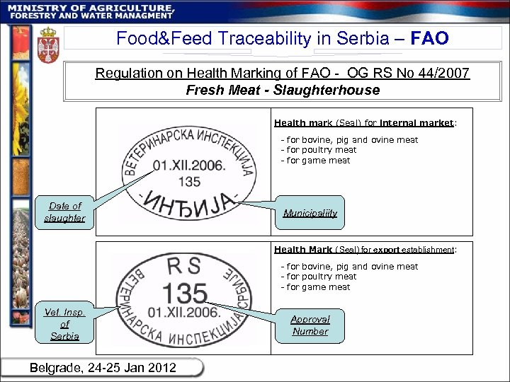 Food&Feed Traceability in Serbia – FAO Regulation on Health Marking of FAO - OG