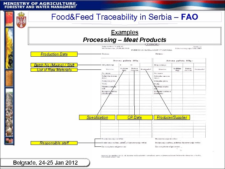 Food&Feed Traceability in Serbia – FAO Examples Processing – Meat Products Production Date Batch