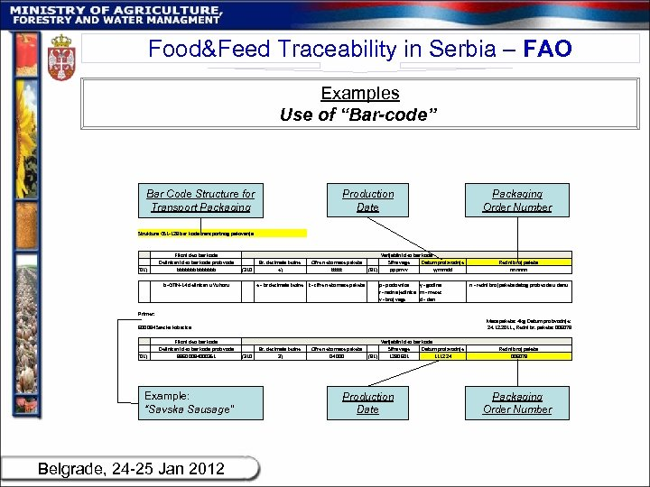 """Food&Feed Traceability in Serbia – FAO Examples Use of """"Bar-code"""" Bar Code Structure for"""