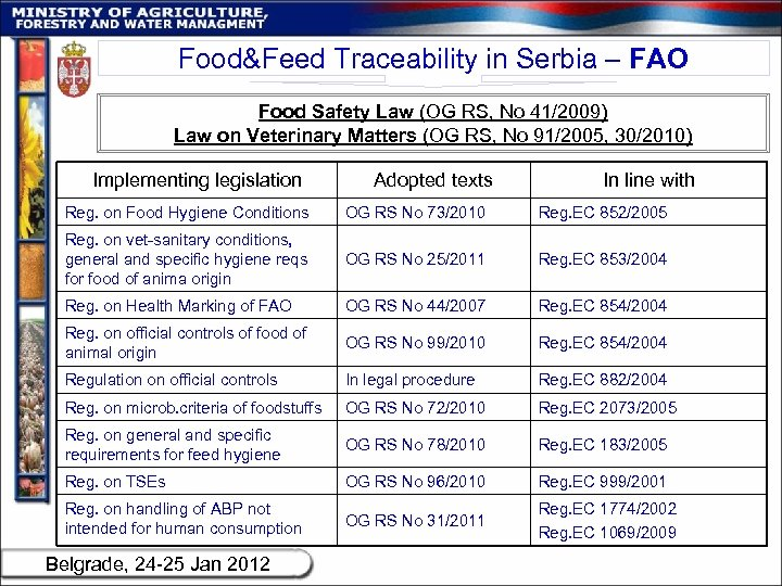 Food&Feed Traceability in Serbia – FAO Food Safety Law (OG RS, No 41/2009) Law