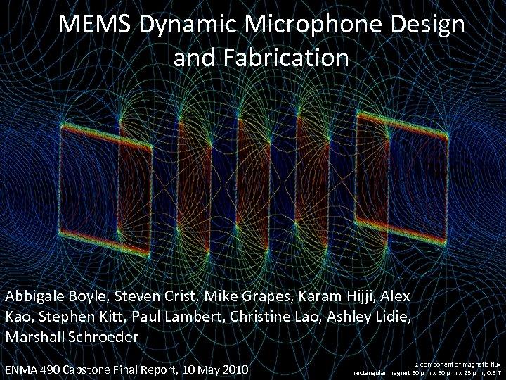 MEMS Dynamic Microphone Design and Fabrication Abbigale Boyle, Steven Crist, Mike Grapes, Karam Hijji,