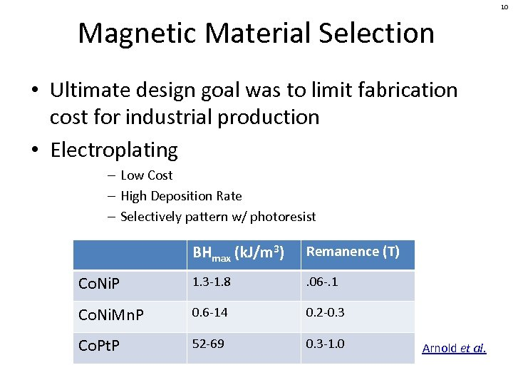 10 Magnetic Material Selection • Ultimate design goal was to limit fabrication cost for