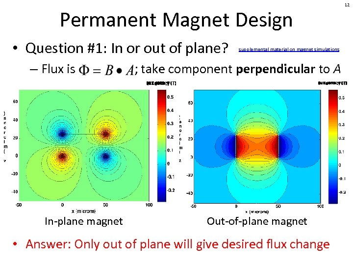 Permanent Magnet Design • Question #1: In or out of plane? supplemental material on