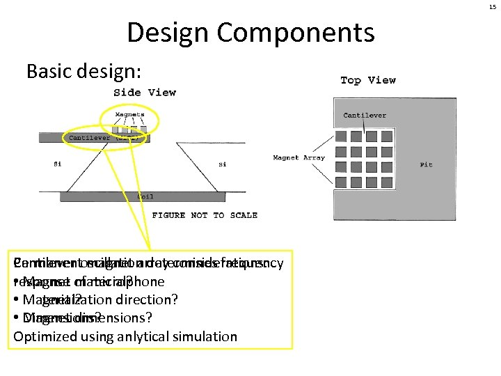 15 Design Components Basic design: Cantilever oscillation determines frequency Permanent magnet array considerations: response