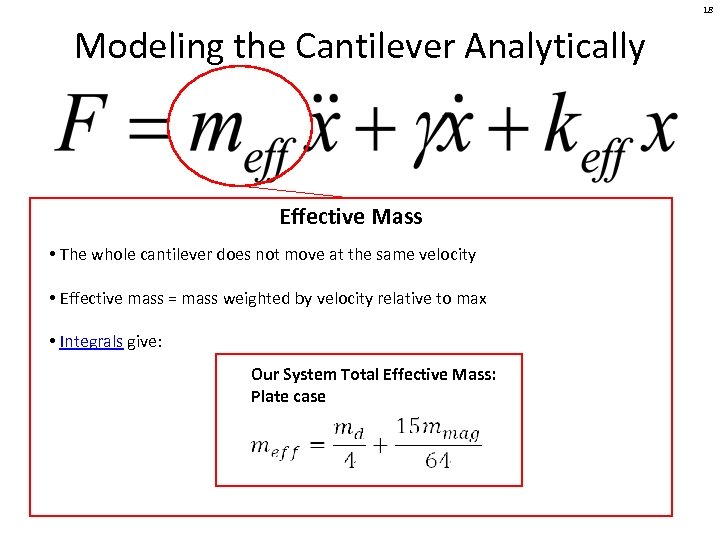 18 Modeling the Cantilever Analytically Effective Mass • The whole cantilever does not move