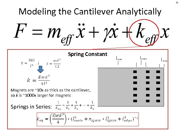 21 Modeling the Cantilever Analytically Spring Constant ; Magnets are ~10 x as thick