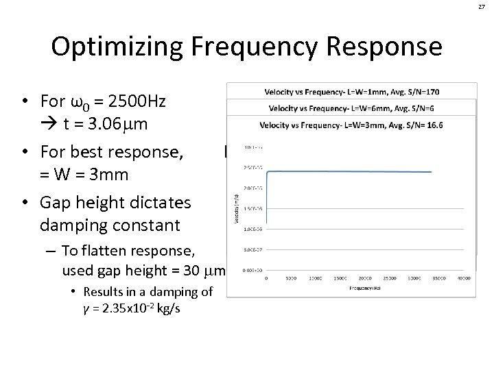 27 Optimizing Frequency Response • For ω0 = 2500 Hz t = 3. 06