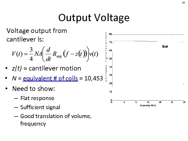 29 Output Voltage output from cantilever is: • z(t) = cantilever motion • N