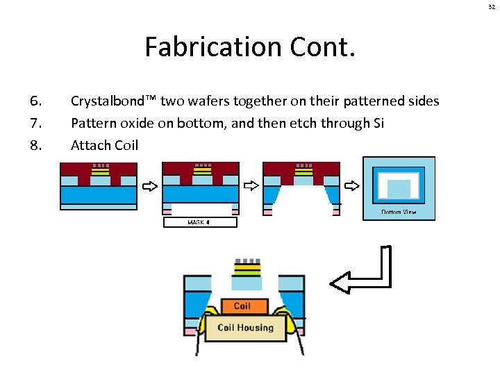 32 Fabrication Cont. 6. 7. 8. Crystalbond™ two wafers together on their patterned sides