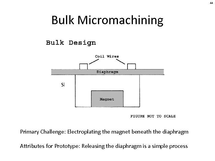 44 Bulk Micromachining Si Primary Challenge: Electroplating the magnet beneath the diaphragm Attributes for