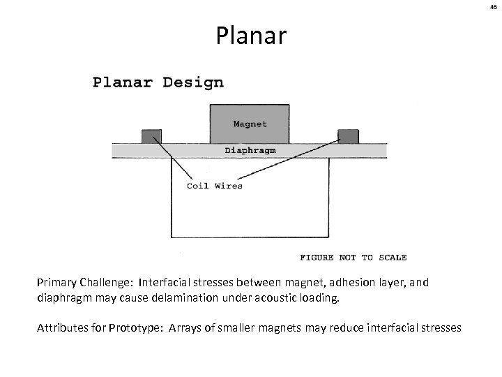 46 Planar Primary Challenge: Interfacial stresses between magnet, adhesion layer, and diaphragm may cause