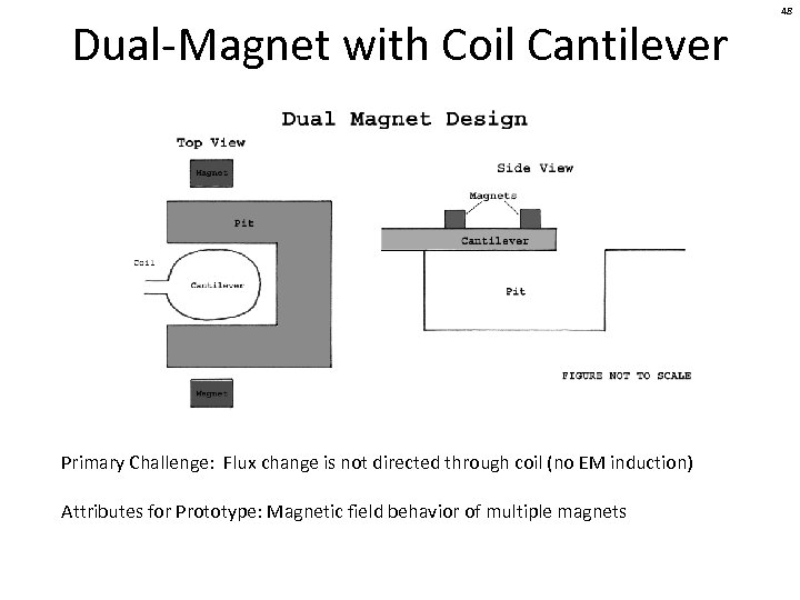 Dual-Magnet with Coil Cantilever Primary Challenge: Flux change is not directed through coil (no