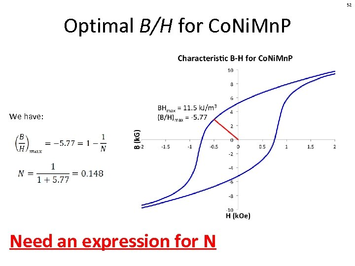 52 Optimal B/H for Co. Ni. Mn. P We have: Need an expression for