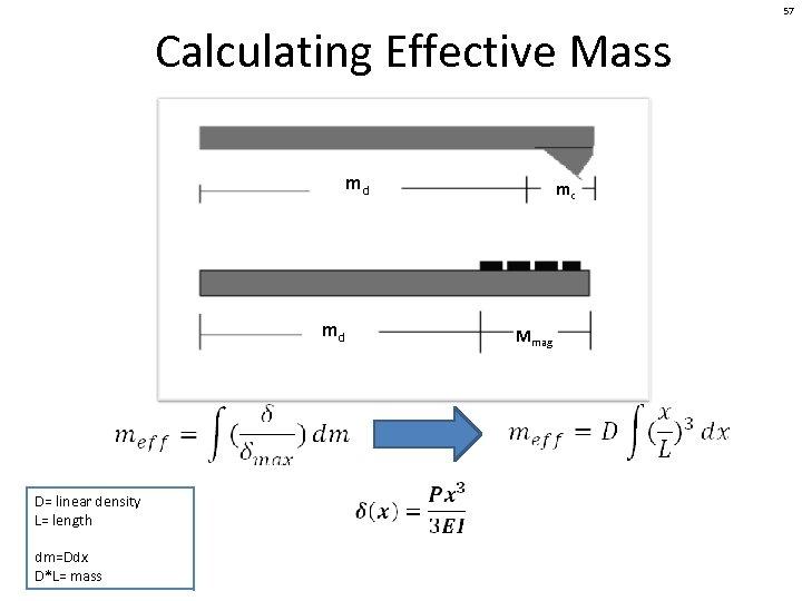 57 Calculating Effective Mass md md D= linear density L= length dm=Ddx D*L= mass