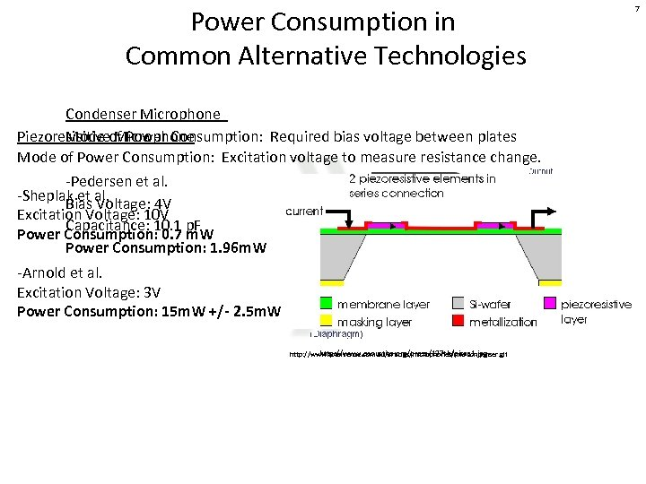Power Consumption in Common Alternative Technologies Condenser Microphone Mode of Power Consumption: Required bias