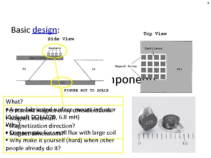 9 Basic design: Design Components What? • A pre-fabricated surface-mount inductor Permanent magnet array