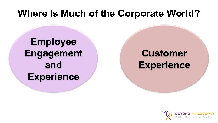 Where Is Much of the Corporate World? Employee Engagement and Experience Customer Experience
