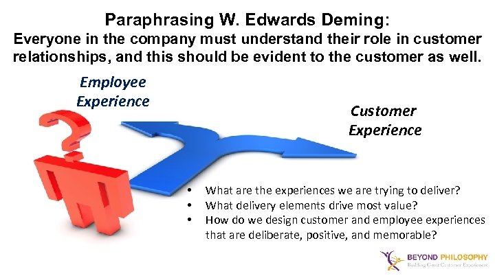 Paraphrasing W. Edwards Deming: Everyone in the company must understand their role in customer