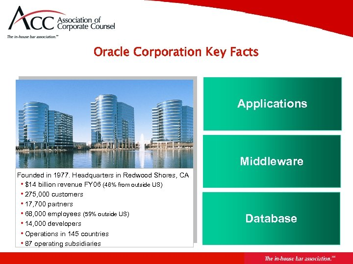 Oracle Corporation Key Facts Applications Middleware Founded in 1977. Headquarters in Redwood Shores, CA